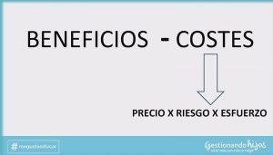 Teoría de 'beneficios-costes'
